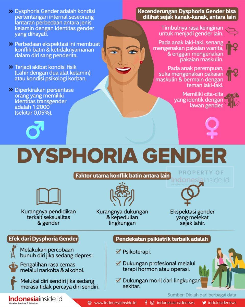 Dysphoria gender adalah kondisi psikologis yang membuat seseorang tidak nyaman dengan gender kelahirannya.⠀Mari kenali gender dysphoria, beserta definisi, penyebab, hingga penanganannya.⠀Yuk, simak info dibawah.#Transgender #DysphoriaGender#LucintaLuna