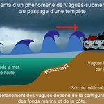 Image for the Tweet beginning: Les submersions marines peuvent provoquer