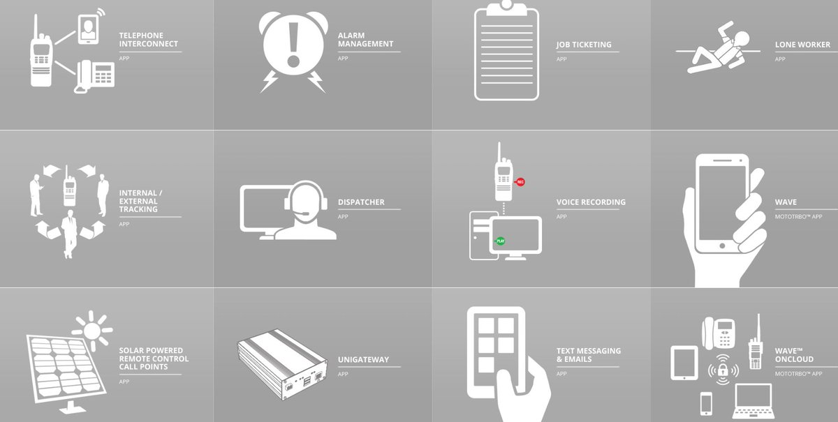 Compliment your on-site or wide area #radio #systems with a two way radio #application to help you unify your processes to increase efficiency, safety and provide personal protection in real time > https://t.co/99m39hvxKn #TuesdayThoughts