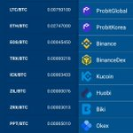 Image for the Tweet beginning: Thrilled to have @BitrueOfficial integrated