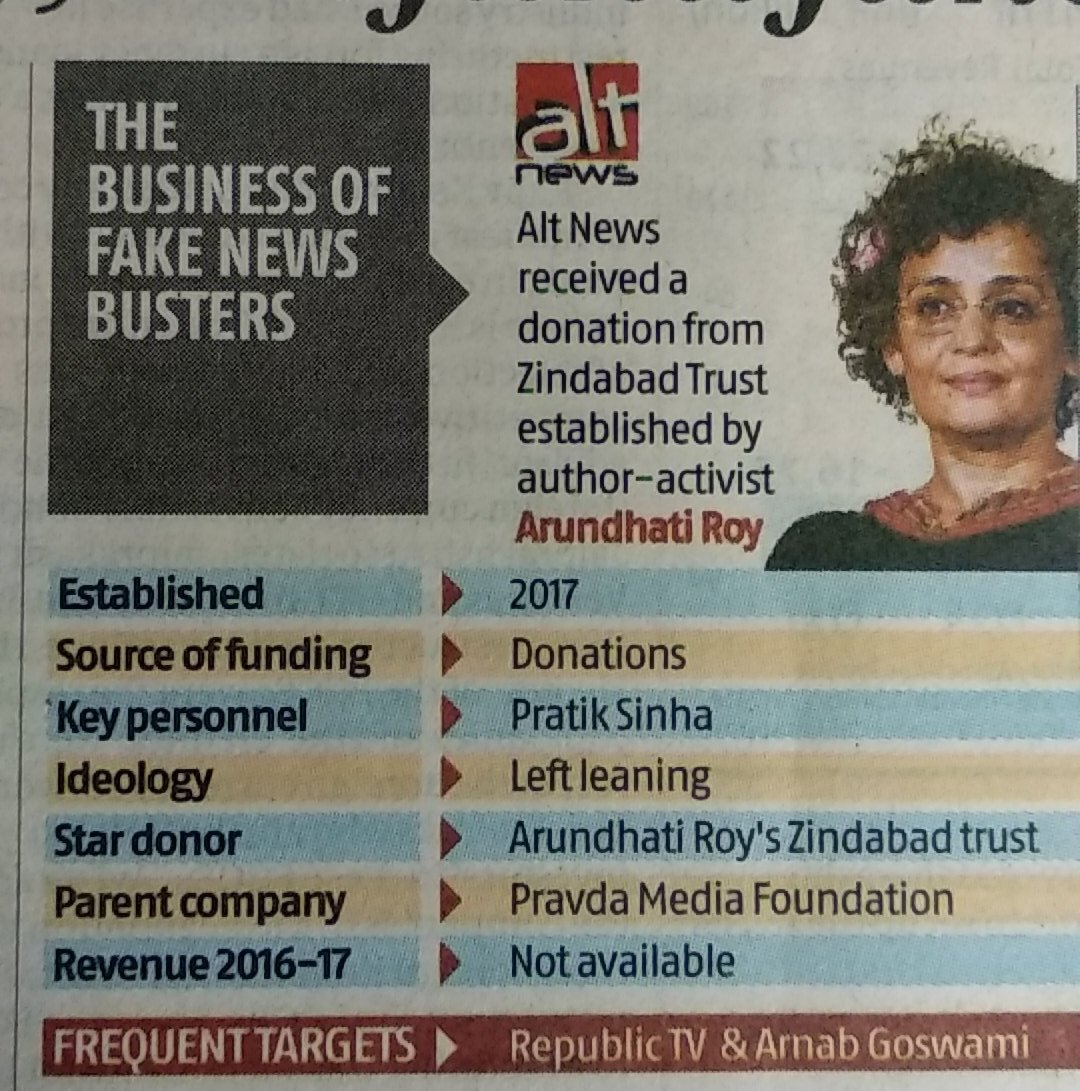 Alt News is funded by Arundhati Roy, a known Indian Hater to whitewash the crimes of #UrbanNaxals and terrorists. Alt News targets common citizens who supports Modi