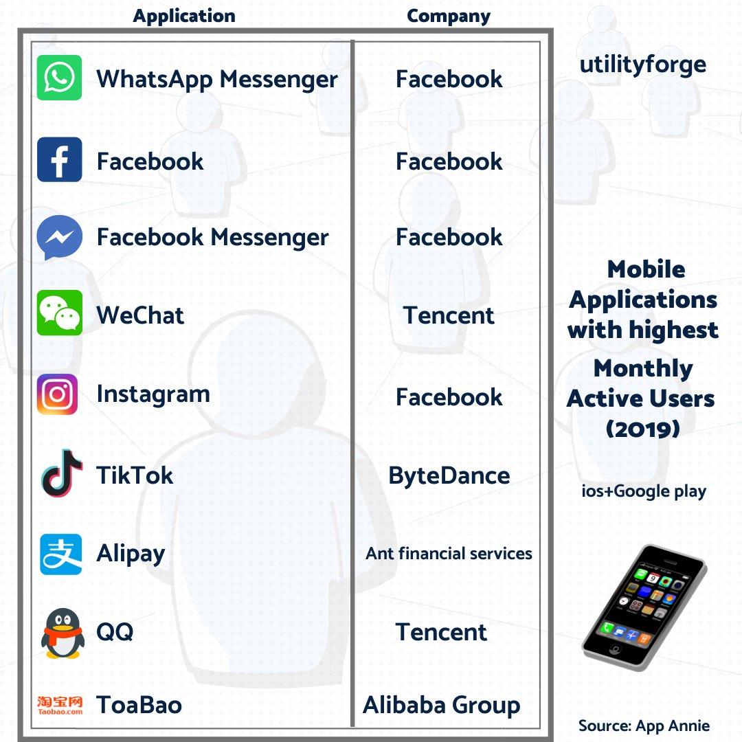 What's your favorite app? #mobile #Apps pic.twitter.com/6pKZwpKnJM