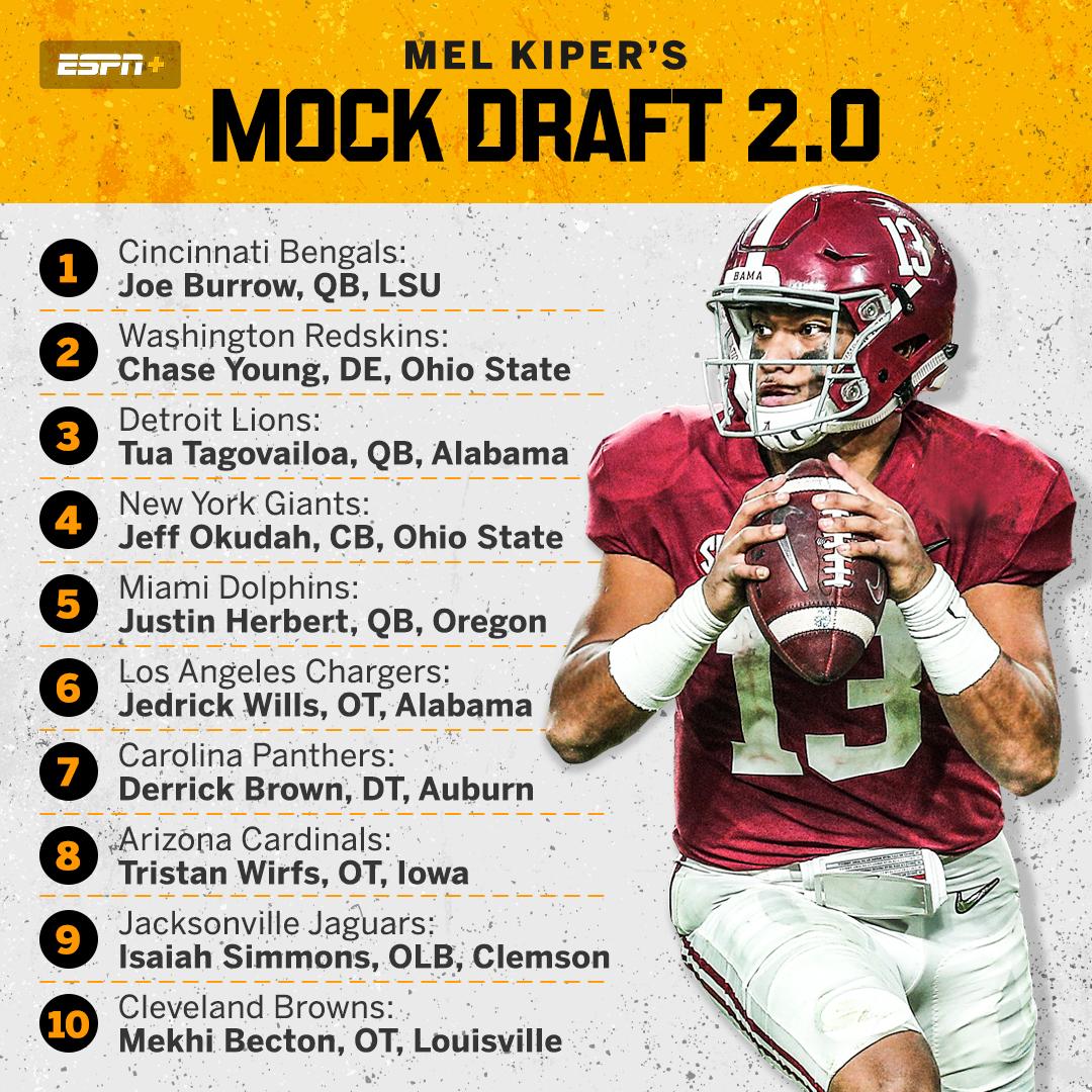 Seattle Seahawks select defensive tackle in Mel Kiper's mock draft 2.0