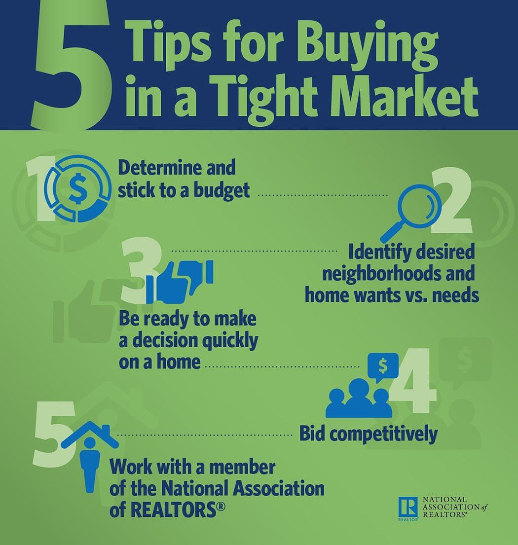 #TipTuesday These tips can increase the chances of getting your dream house in a competitive market.  #jacksonville #florida #realestate #floridarealestate #realtor #realtorproblems #realtorlife #realestateagent #jaxrealestate #realestatebrokers #floridarealtorspic.twitter.com/LoCRLUyN9G