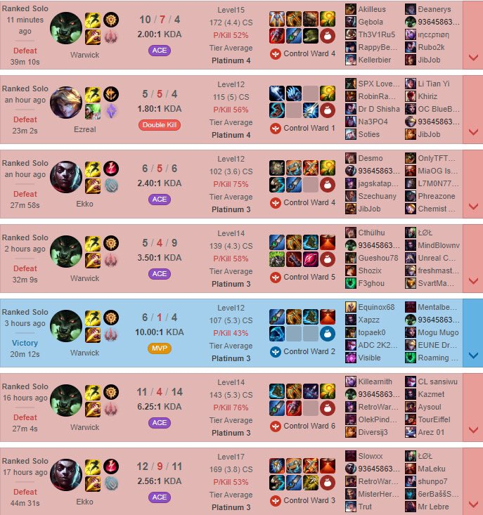 It's okay I'll just play better... oh wait   #Riot #cursed #my #account