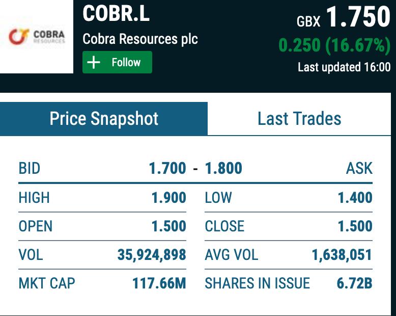#COBR - that is some volume -<br>http://pic.twitter.com/yNqNtoFwTK