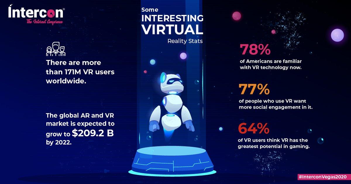 VR is the future. #VR #VirtualReality #Technology #TechNews #Techno #Science #Innovation #FutureofTechnology #FinTech #LatestTechUpdates #AR #AugmentedReality #Business #IOTpic.twitter.com/bE5sJLbfhF