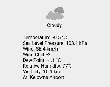 Tue 09:00: Cloudy; Temp -0.5 C; Windchill -2; Humidity 77%; Press 103.1 kPa.pic.twitter.com/yHrvqejfRY