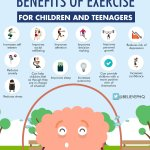 Image for the Tweet beginning: The mental health benefits of