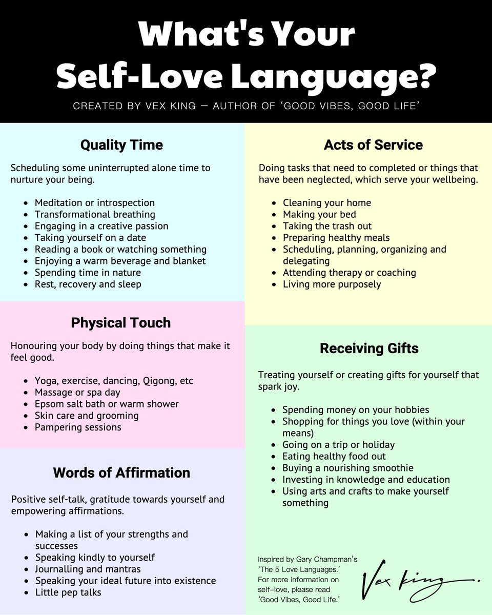 What's your self-love language?