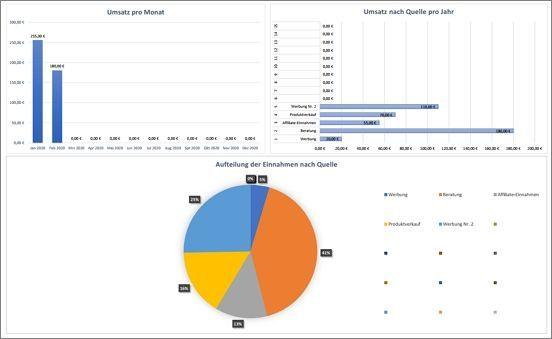 Blog Einnahmen Und Ausgaben Mit Excel Erfassen 13