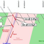 Image for the Tweet beginning: ASX Announcement: Kin Mining NL
