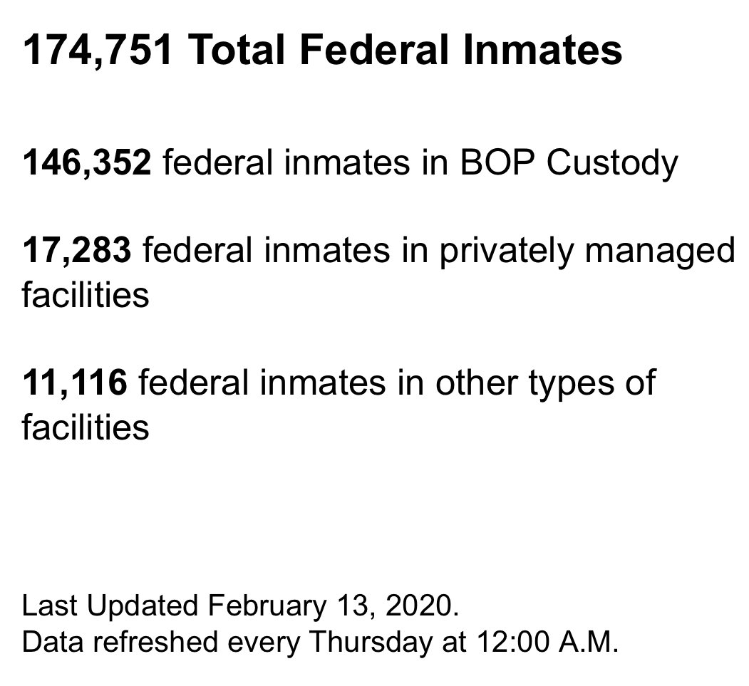 According to the Bureau of Prisons, there are currently 174,751 federal inmates.  Why is Trump going out of his way to help Roger Stone and Rod Blagojevich instead of the other 174,749 in federal prison?