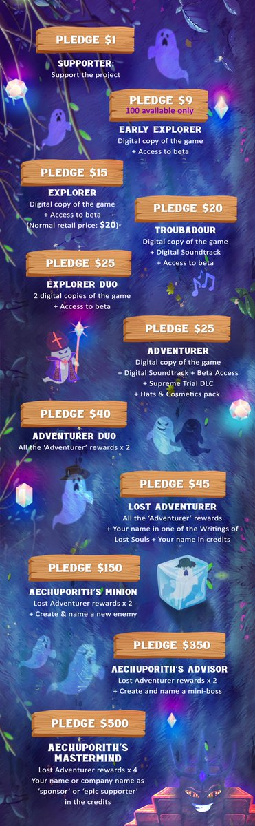 Preparing PLEDGES for our March #Kickstarter campaign The Last Crystal game demo on #Steam http://store.steampowered.com/app/858640/The …  #indiegame #indie #indiegames #indiedev #pcgamer #gamer #videogames #pledges #demo #gaming #gamedev #gamers #launch #PCGaming #gamer #playstation #adventuregamepic.twitter.com/L53QREqD03