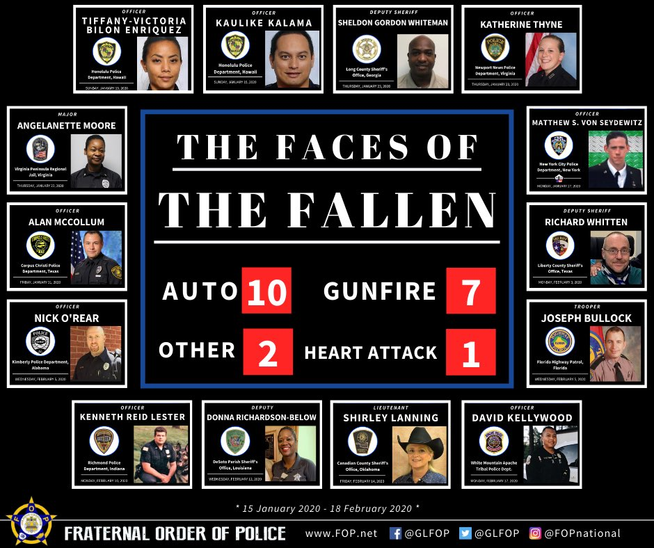 These are the faces of those brave men and women who selflessly laid down their lives in the service of their communities. They are mothers and fathers, sons and daughters, brothers and sisters. They are heroes! Never forget the sacrifice they made! #EnoughIsEnough
