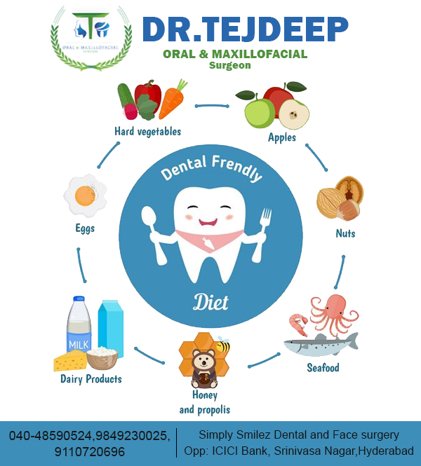 Healthy food diet for healthy teeth. To book an appointment call us on : 040-48590524 Location: SR Nagar,Hyderabad Email id: dr.tejdeep@gmail.com website:-http://tejdeep.in/ #smile #dentalimplants #happyfaces #dentalcare #oralhealth #beautiful #dentalservicesinhyd #dietfood pic.twitter.com/gtLN0wg7mE