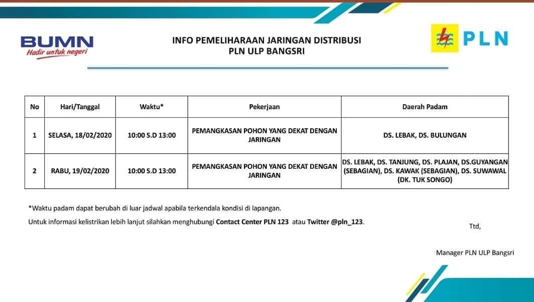 Info Pemeliharaan Jaringan Distribusi PLN ULP BANGSRI   @pln_123