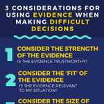Image for the Tweet beginning: Three considerations for using evidence