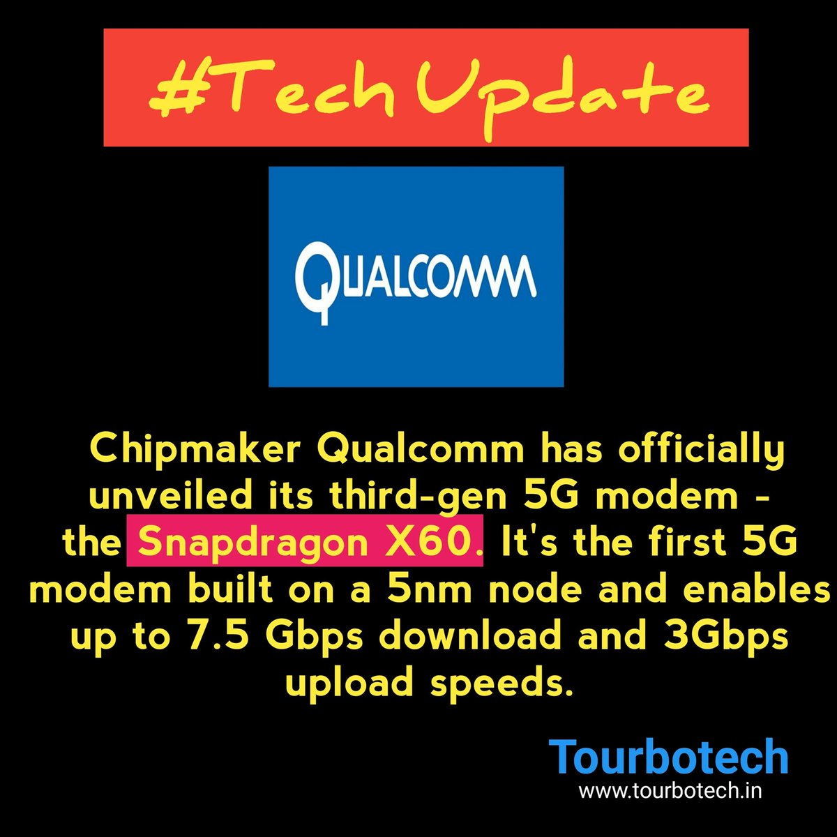 Qualcomm has officially unveiled its third-gen 5G modem - the Snapdragon X60. It's the first 5G modem built on a 5nm node and enables up to 7.5 Gbps download and 3Gbps upload speeds #Qualcomm #5G #techupdate #Indiapic.twitter.com/lHcLhVxP1X