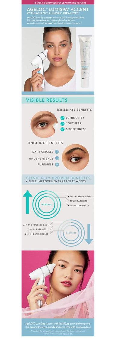 ageLOC LumiSpa Accent & IdealEyes deliver an instant burst of hydration, visible firming, and a wide-awake radiance you want every day!  Click the image below to learn more pic.twitter.com/qTRRA6vDT4