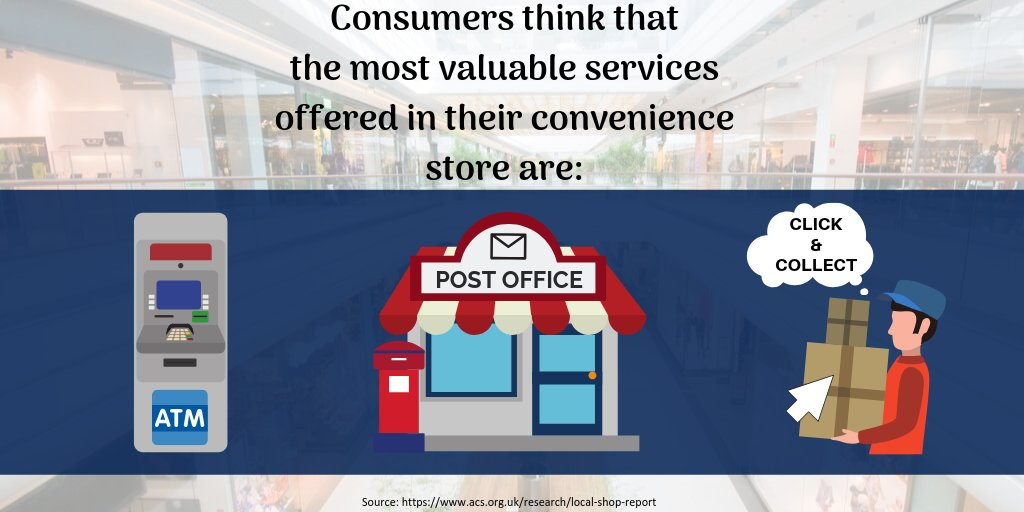 According to @ACS_LocalShops these are the most #valuable #services consumers expect. pic.twitter.com/ggTEp0BOHA