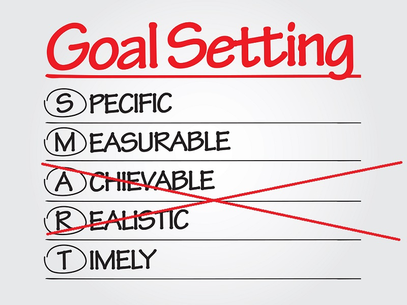 Does you goal setting set your business up for mediocrity http://dld.bz/dJzBF  #goalsetting #objectivespic.twitter.com/eovKvFOLh9