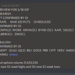 Image for the Tweet beginning: OI REVIEW $AAPL $ENPH $WORK