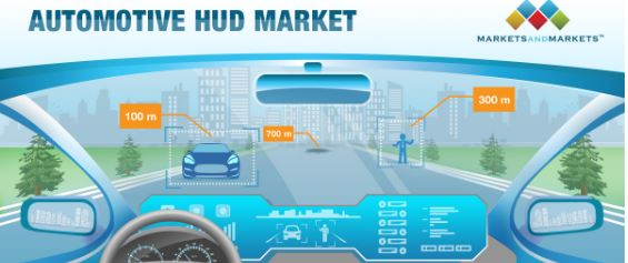 Demand for the Improvement of In-#vehicle Experience Coupled With Increasing Adoption Rate of #ConnectedCars is Likely to Boost the Growth of #automotive #HUD #market https://tinyurl.com/y7r27dtm#AutoExpo2020 #automobile #AutonomousVehicles #autonomousCar #technology #Technologies