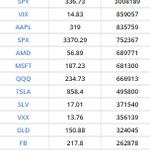 Image for the Tweet beginning: #Trading des #Options. Voici la