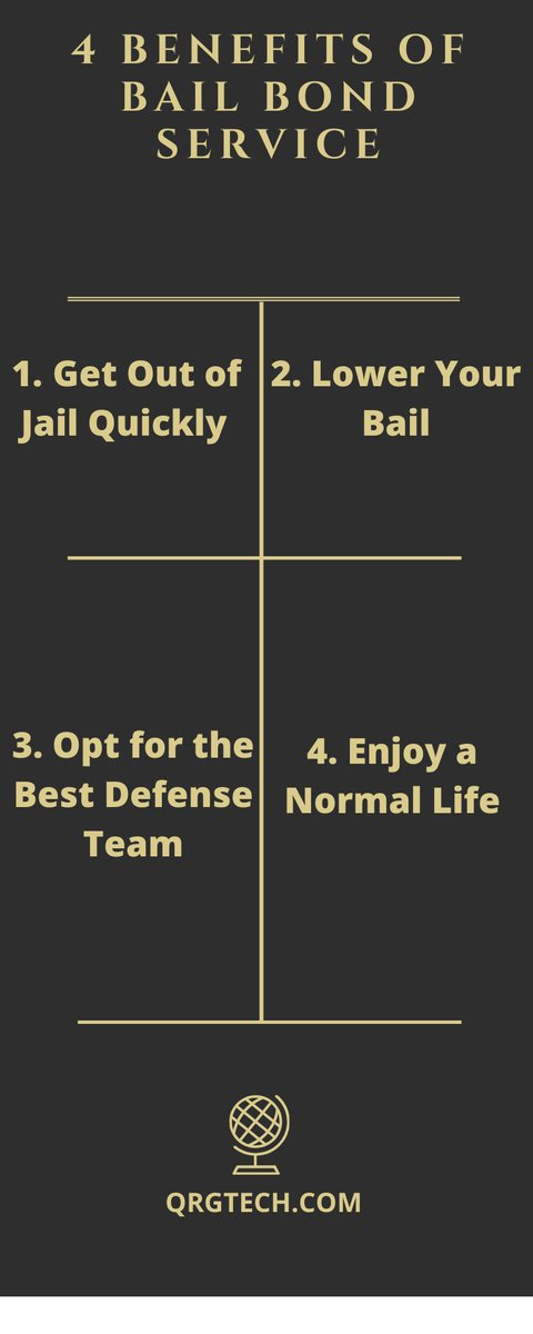 Affordable #Bail Bond #Services in Atlanta GA https://www.qrgtech.com/2402-bail-bonds-atlanta-ga …pic.twitter.com/kYulS33wA0