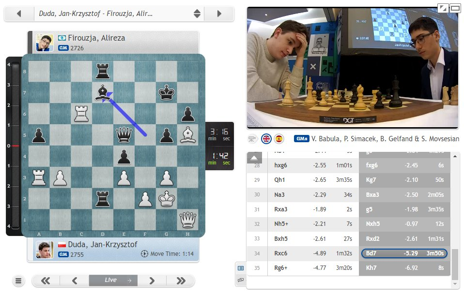 test Twitter Media - Firouzja's brilliant intermezzo 34...Bd7!! leaves Duda without any tricks: https://t.co/EMPmc6366j  #c24live #picf2020 https://t.co/zBK17fuZJQ