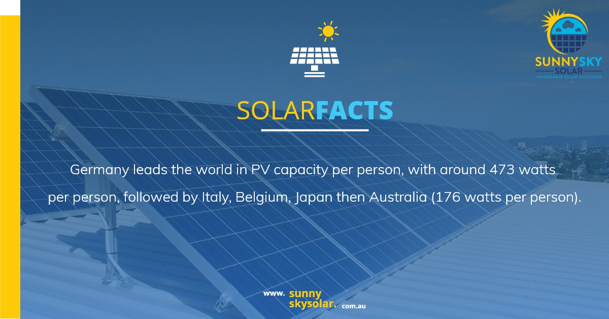 Germany leads the world in PV capacity per person, with around 473 watts per person, followed by Italy, Belgium, Japan then Australia (176 watts per person). Follow us for latest news & updates. . #Technology #TechUpdate #TechNews #GoodNews #SolarBattery #SolarPowerBatteriespic.twitter.com/W50j0jN0eA