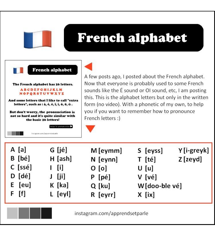 Frenchalphabet Hashtag On Twitter
