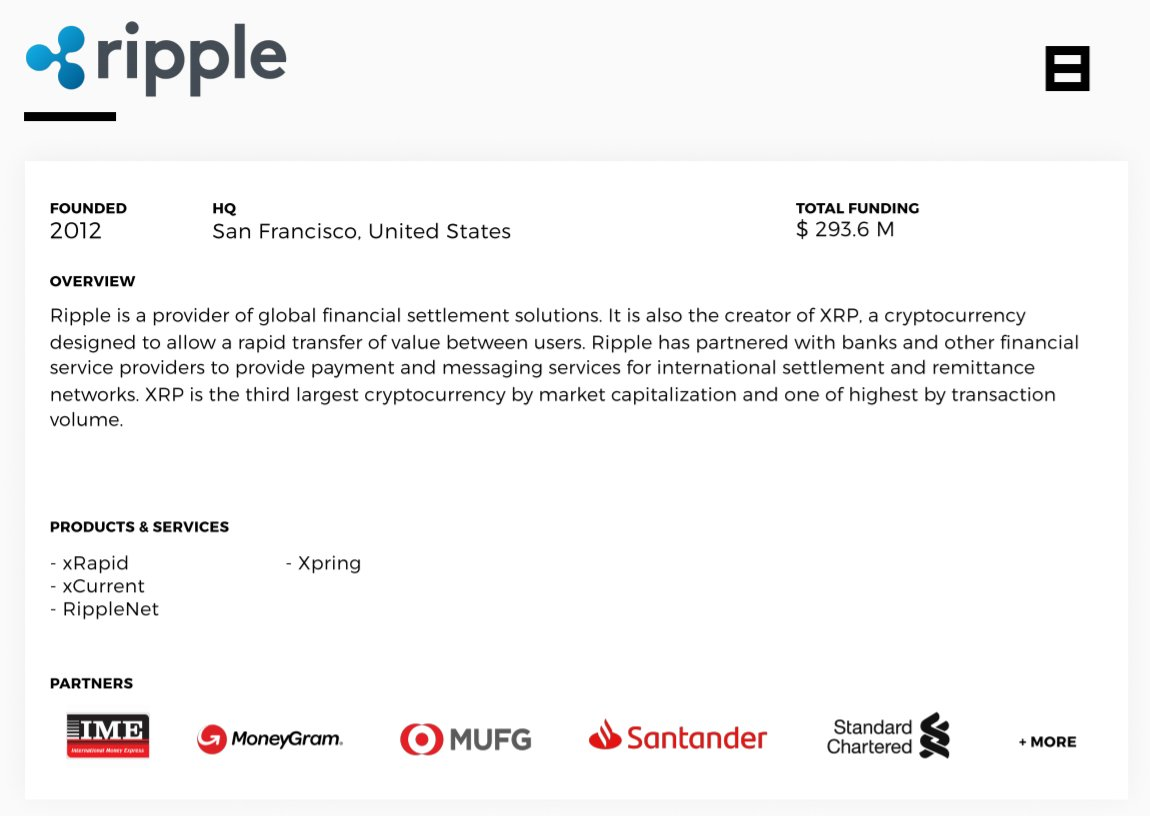 Ripple listed on Forbes Blockchain 50. Congratulations @Ripple   To qualify, Blockchain 50 members must be generating no less than $1 billion in revenue annually or be valued at $1 billion or more.  https://www.forbes.com/sites/michaeldelcastillo/2020/02/19/blockchain-50/#106bd88e7553…