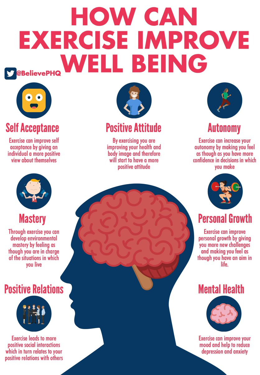 How can exercise improve well being