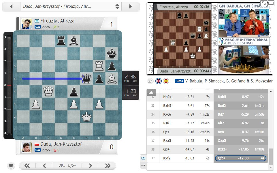 test Twitter Media - Firouzja beats Duda to move back within a point of leader Vidit in the Prague Masters with 2 rounds to go! https://t.co/EMPmc6366j  #c24live #picf2020 https://t.co/p17G4A0kxB