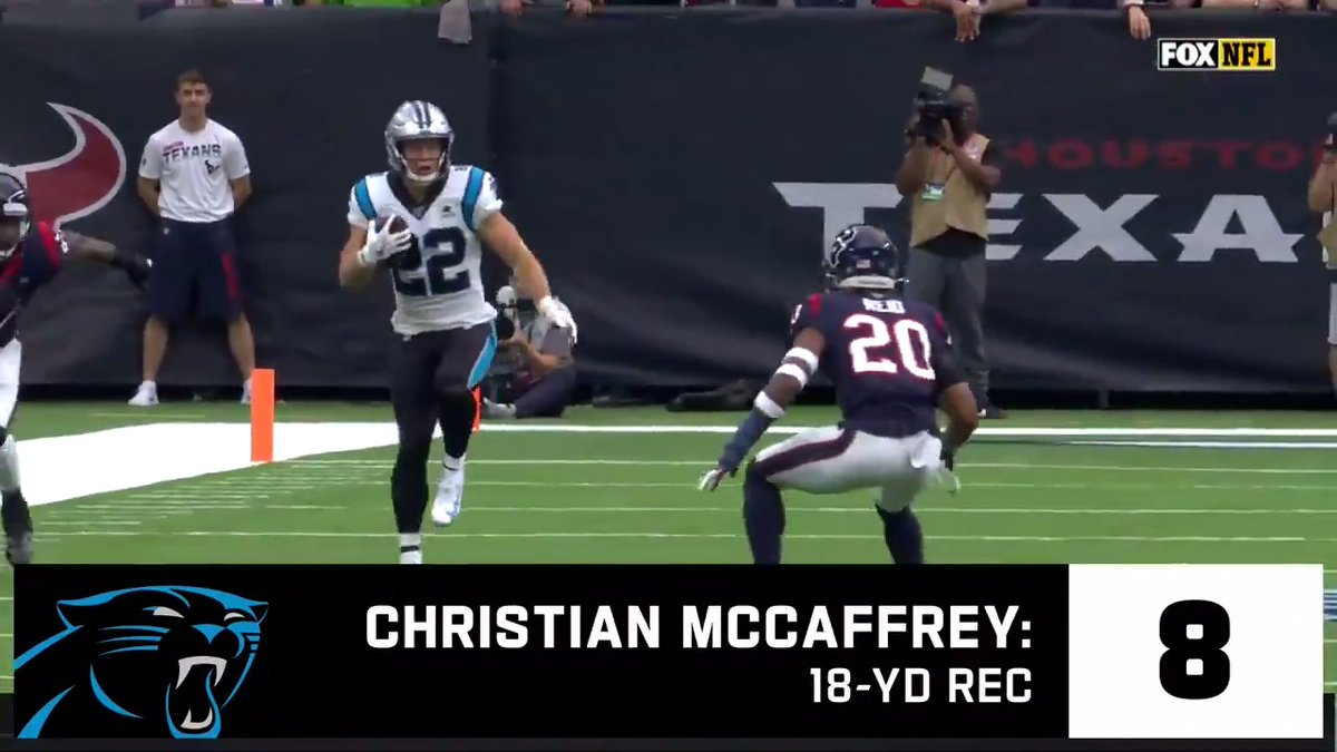.@CMC_22 was a MACHINE in 2019. 🤖  His 10 best plays of the season!