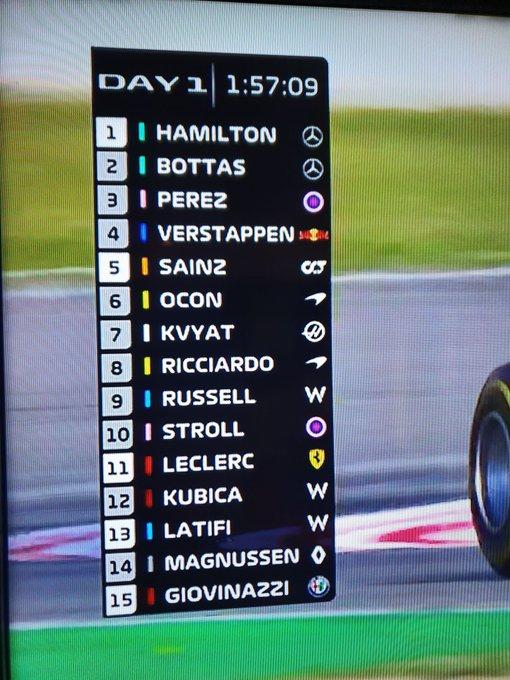Les images insolites de la F1 - Page 19 ERJbhFGXkAEuYeb?format=jpg&name=small
