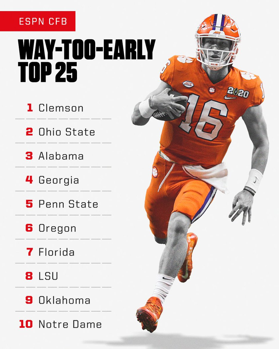 The latest Way-Too-Early Top 25 rankings 🚨 Where does your team land? es.pn/2T2mnpY