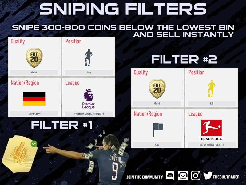 Looking for a way to make some quick coins?  Get on these filters given by me!   Join my Discord server! http://discord.gg/zYmWVGu   #FIFA #FIFA20 #FUT #FUT20 #FIFA20UT #FIFAUT #WinterRefresh #WinterUpgrades #FUTTrading #SnipingFilter #FIFASniping #FIFASnipe #FUTSnipingpic.twitter.com/2iBUHQOZ1H