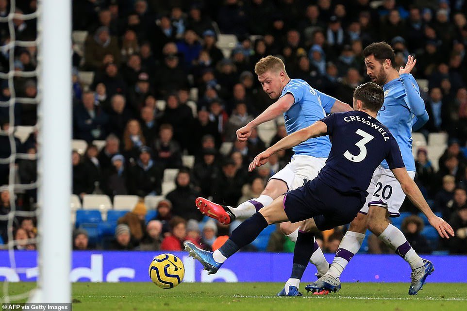 Manchester City vs West Ham highlights & video full match