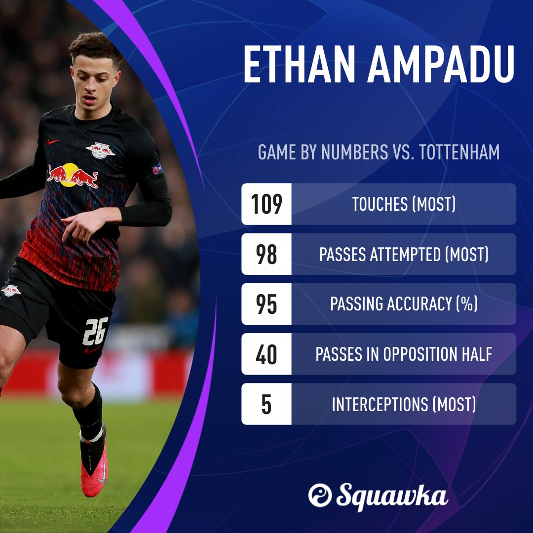 19-year-old Ethan Ampadu made more passes, completed more passes, made more interceptions and had a higher pass accuracy than any other player on the pitch during Spurs 0-1 RB Leipzig. Remember, he's on loan from Chelsea. 😏