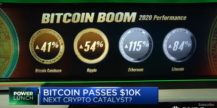 Hey @cnbc it's XRP not @ripple and it's not Bitcoin @coinbase Bitcoin is a digital asset @coinbase is a digital asset exchange.  Oh and BTW XRP is and has always been the one.  #0doubt