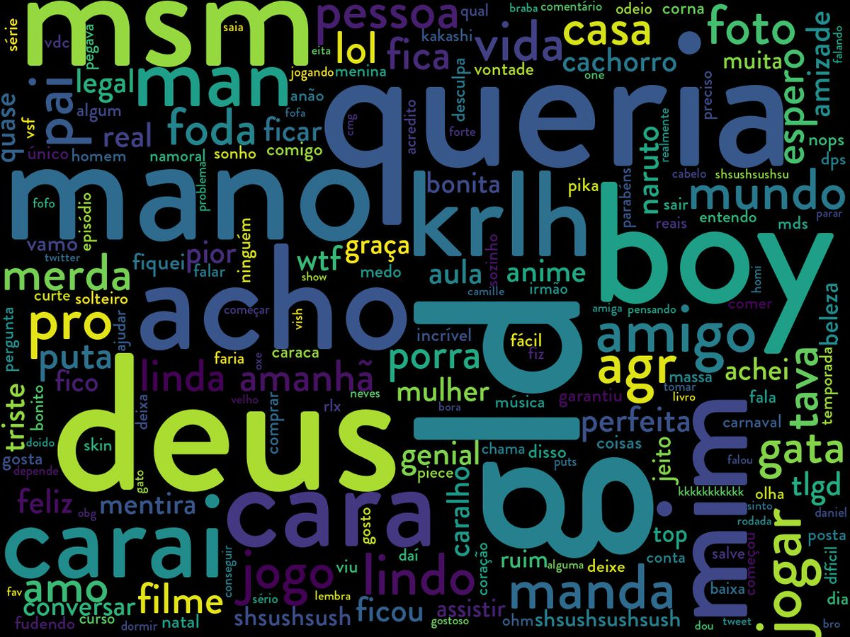 @Frustradasso here's your word cloud (☞゚ヮ゚)☞ (sponsored by Walloop - Live Wallpapers  )