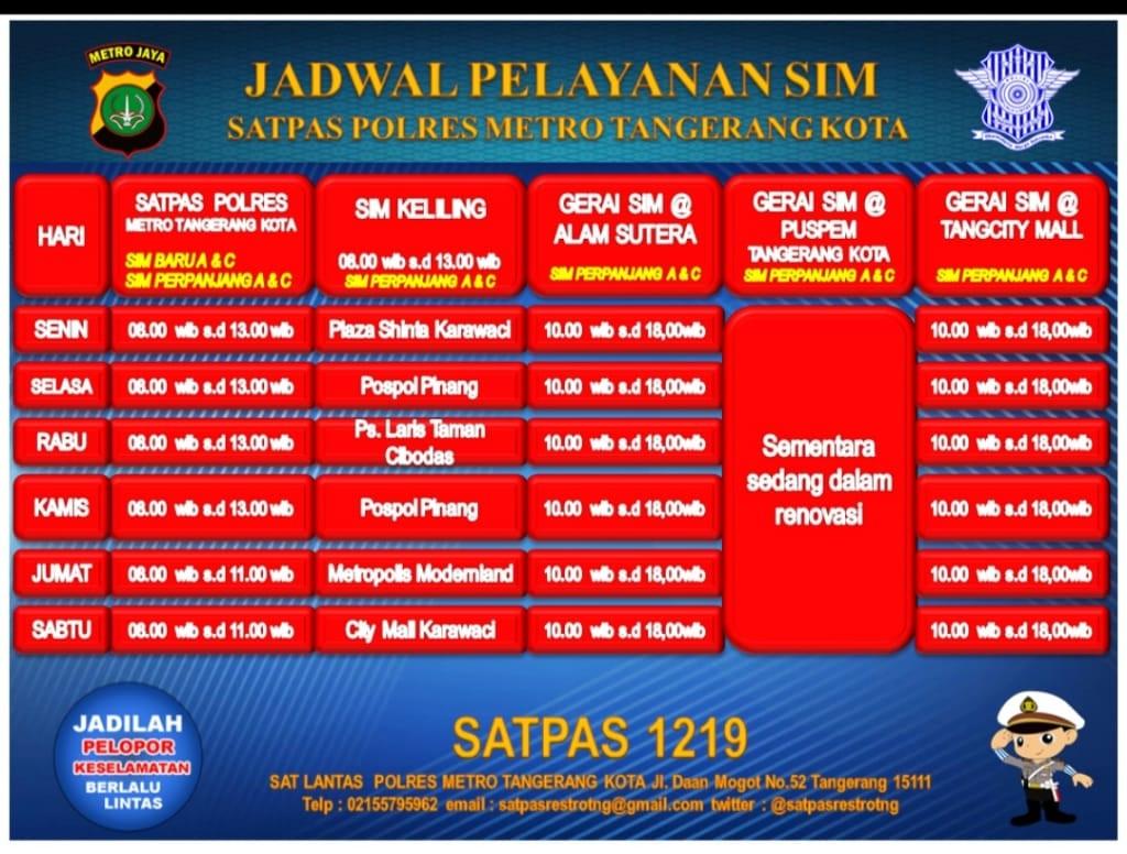 Jadwal Pelayanan SIM Satpas Polres Metro Tangerang Kota