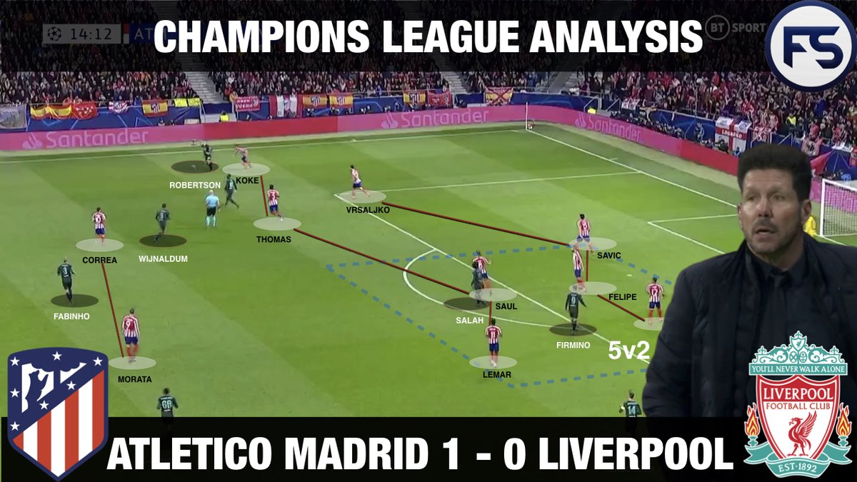 Atletico 1 - 0 Liverpool: Champions League Tactical Analysis.  Simeone v Klopp: 4-4-2 v 4-3-3   https:// youtu.be/3VJCNTtKv8s      #AtletiLiverpool #AtletiLFC #ATMLIV   Video made in collaboration with @rostadius<br>http://pic.twitter.com/bAuXyctm86