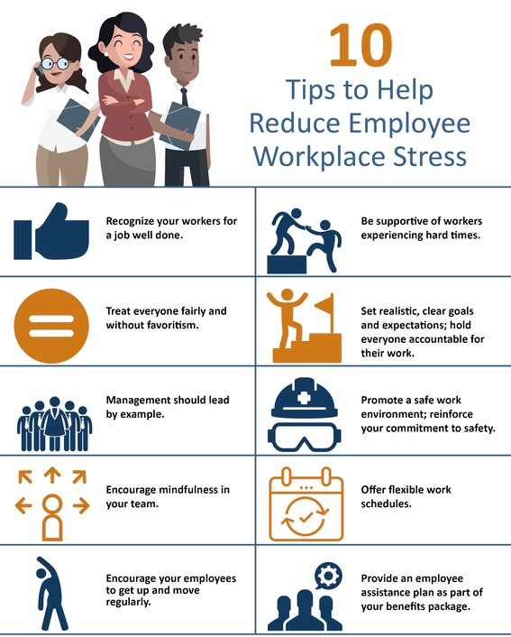 Workplace stress is hard but you can take steps to help it! https://zcu.io/VwqD   . . . #tipstuesday #stress #workwednesday #work #tipspic.twitter.com/heUiJXU6O1