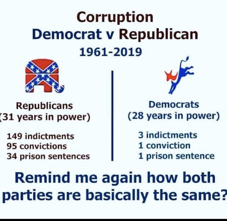 @SenateGOP This is interesting too.