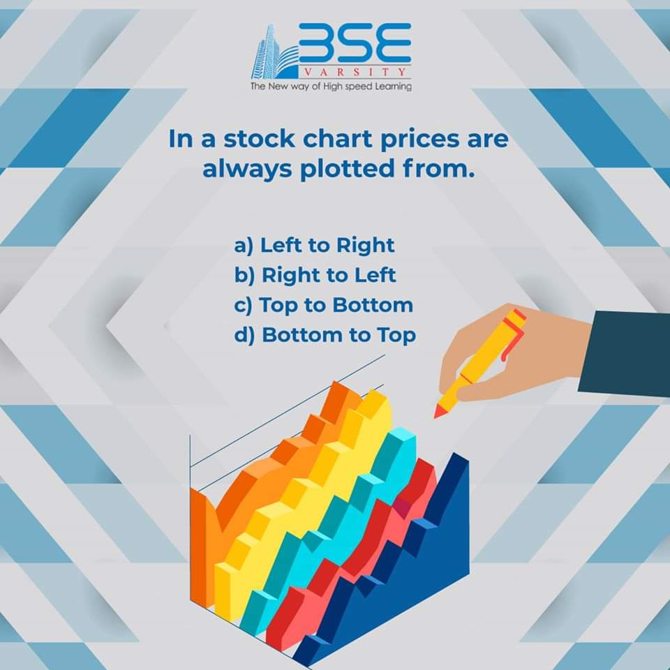 #ContestAlert📣 #contest  Answer our #quiz for this week, and test your knowledge in stocks!  A large number of people want to learn different things but cannot spend their time to attend the college. Online learning is the perfect solution for them
