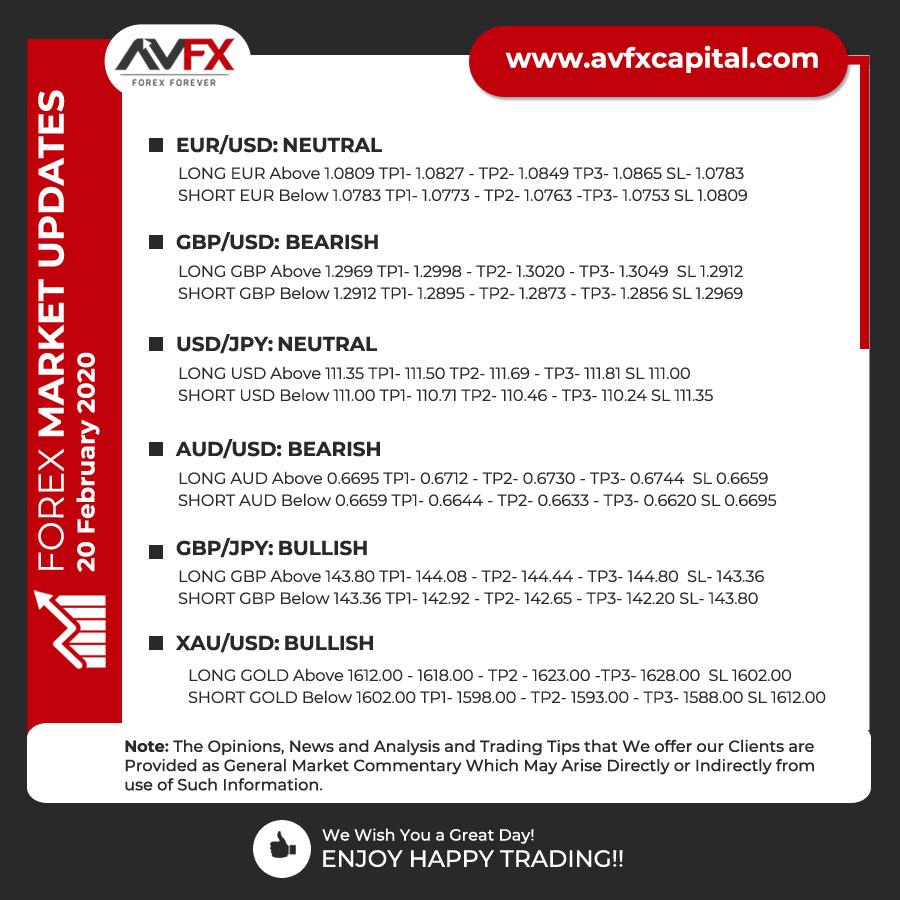 AVFX Capital Market Forecast Hello Value Traders Good Morning! #Trading #forex #commodities #broker #sharemarket #forexmarket #forextrading #safetrading #tradecapital #currencytradng #fxtrading #metatrader4 #metatrader5 #stocktrading #forexexchangepic.twitter.com/hW0mfOVSMF